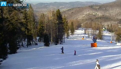 Stok narciarski - Rzyki