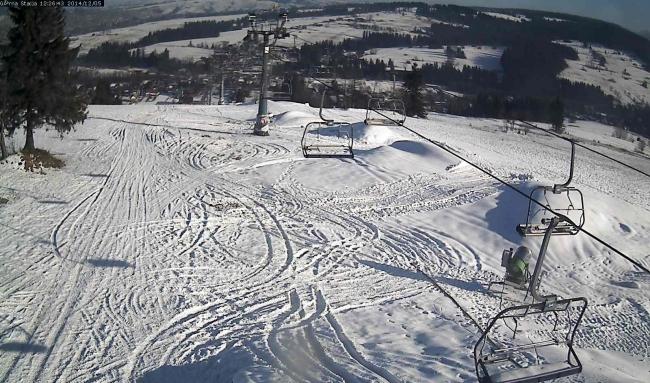 Kompleks narciarski - Witów