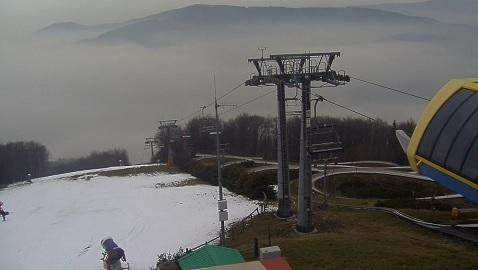 Stok narciarski Czantoria - Ustroń