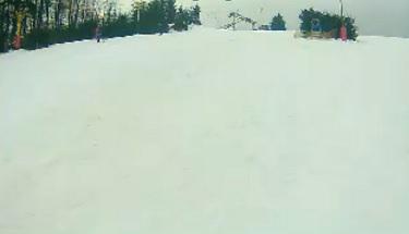 Stacja narciarska Na Stoku - Rzeczka