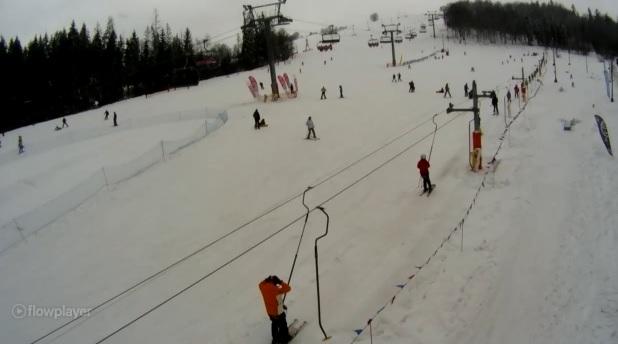 Ośrodek narciarski Złoty Groń - Istebna